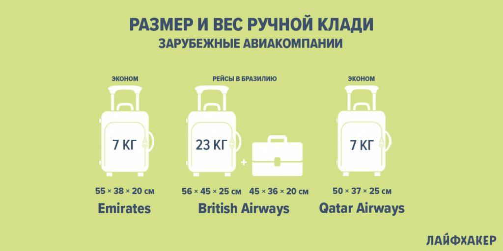 размер ручной клади в самолёте: зарубежные авиакомпании
