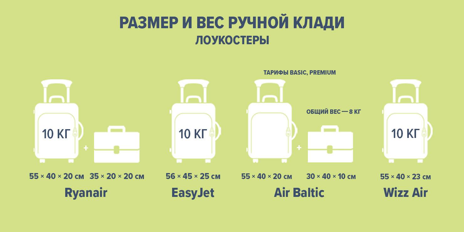 Стандартная норма провоза багажа в самолете для не бюджетных авиалиний 20 кг в сдаваемом багаже и кг в ручной клади.