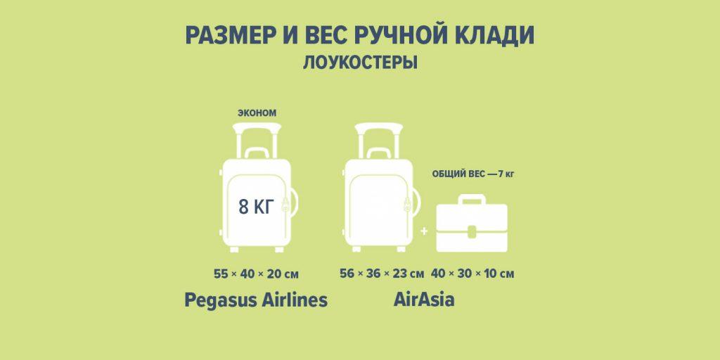 размер ручной клади в самолёте: лоукостеры