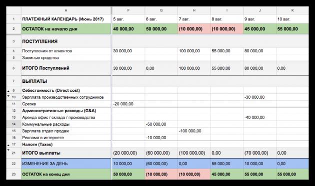 финансовый учёт: платёжный календарь
