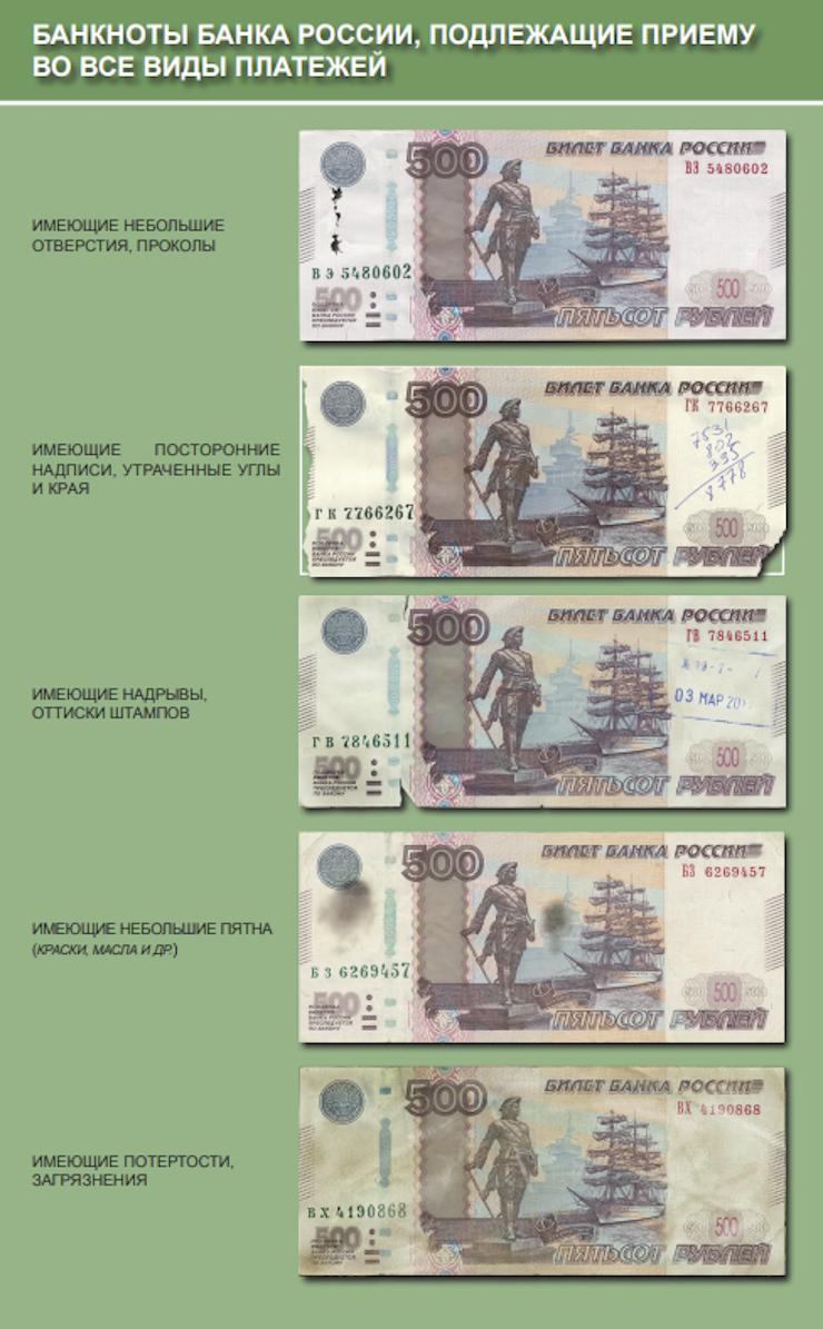 испорченные деньги: банкноты, подлежащие обмену