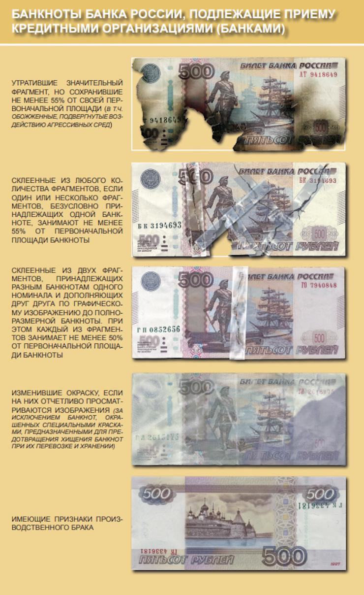 испорченные деньги: банкноты, подлежащие приему банками