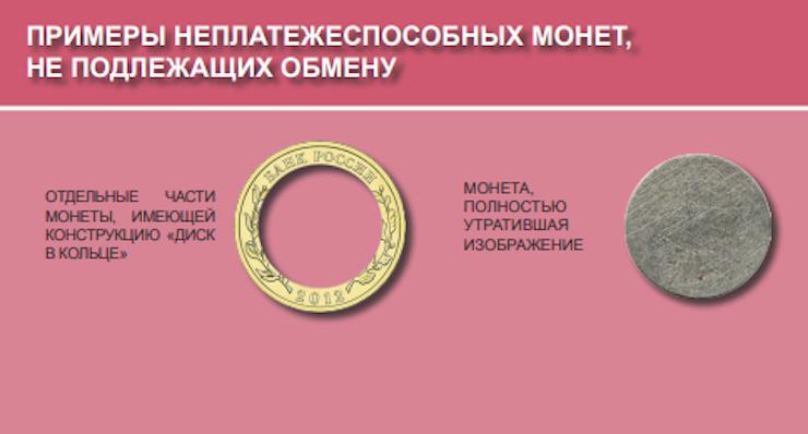 испорченные деньги: монеты, не подлежащие обмену