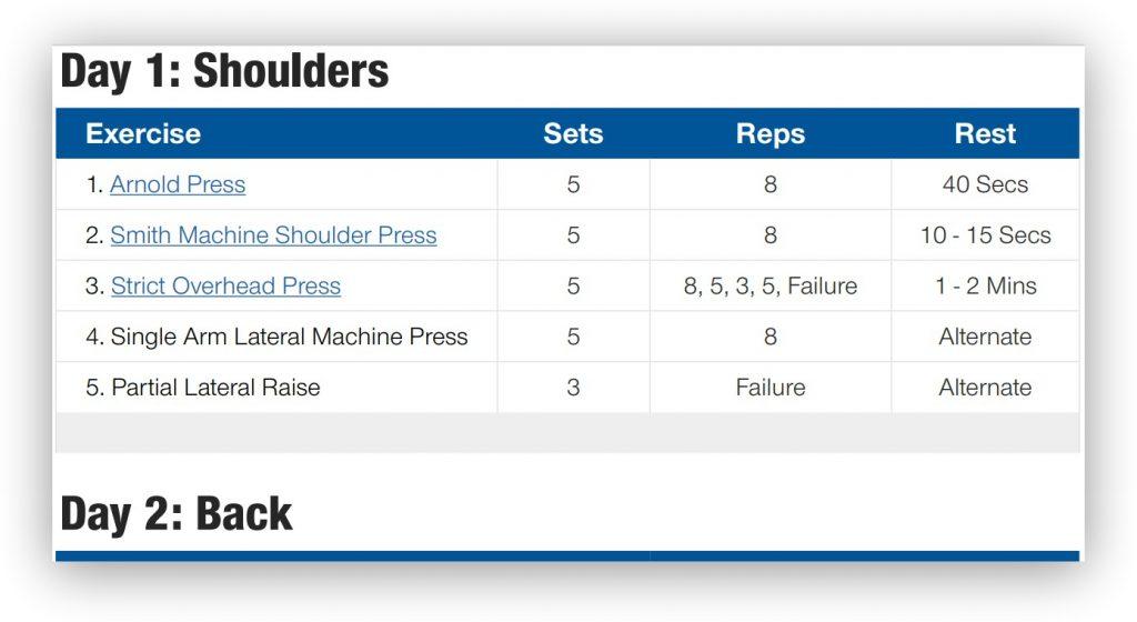 Muscle and strenght: ваша программа тренировок