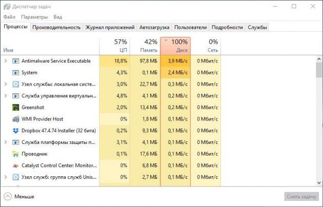 Windows 10 загрузка диска: диспетчер задач