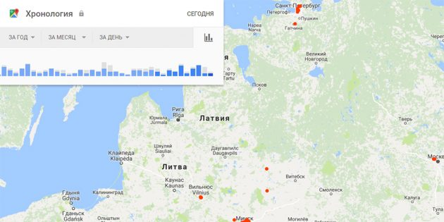 быстрые ссылки: Google Карты
