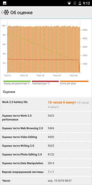 PCMark Battery Test