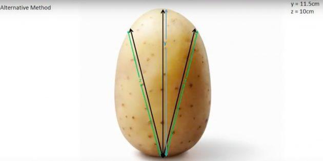 Картошка по-деревенски рецепт: Как порезать картошку
