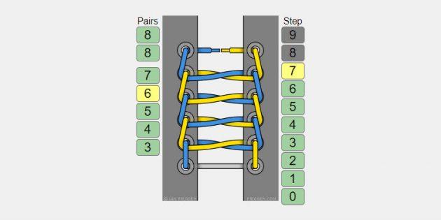 Как шнуровать кроссовки и кеды: Лестница