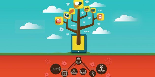 7 малоизвестных, но крутых инструментов для повышения продуктивности