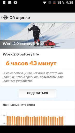 Bluboo D5 Pro. PCMark Work 2.0 Battery Life