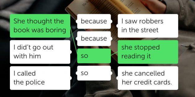 изучение английского языка: Система карточек