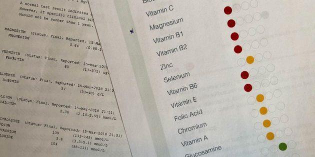 Результаты лабораторных исследований и показания Vitastiq