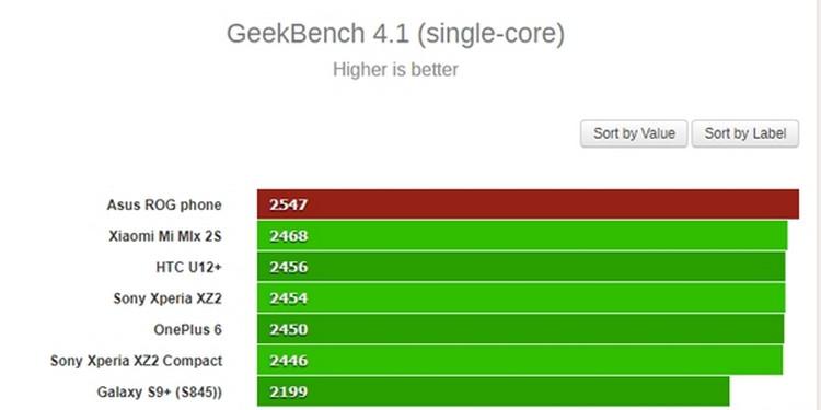 Geekbench 4.1