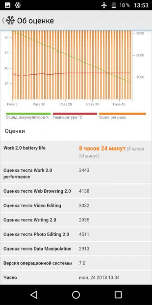 Vernee M6. Battery Test