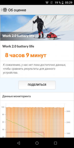 PCMark Work 2.0 Battery