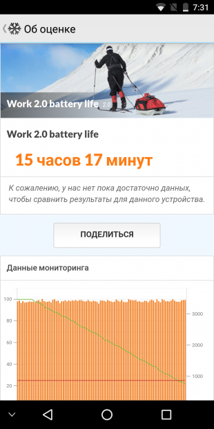 Bluboo S3. Автономность
