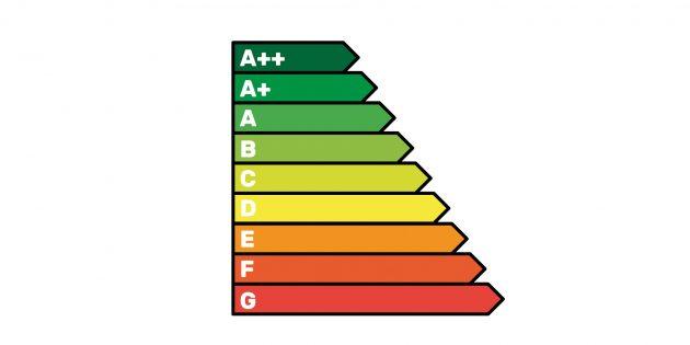 Как выбрать кондиционер: выбирайте высокий класс энергопотребления