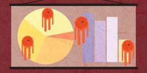 10 ошибок, которые испортят любую презентацию