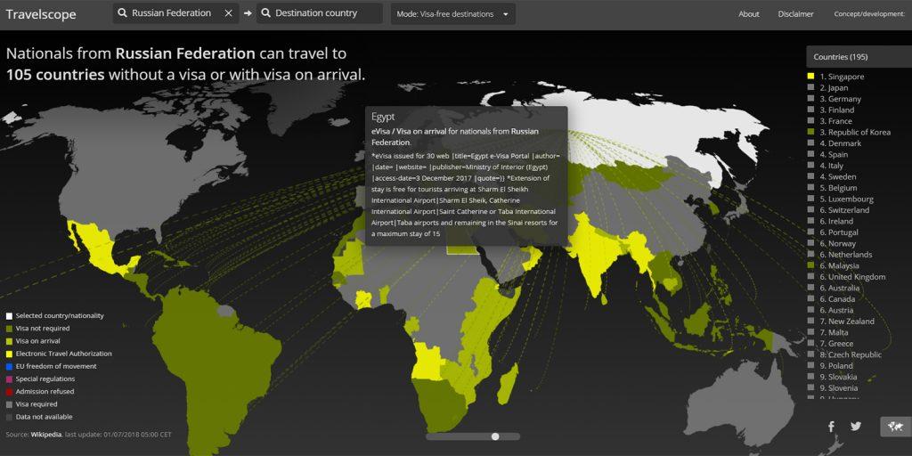 куда поехать без визы: Travelscope