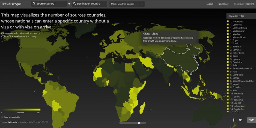 куда поехать без визы: информация о ВВП и населении