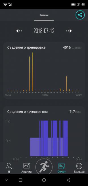 NO.1 F13: Сведения в диаграммах