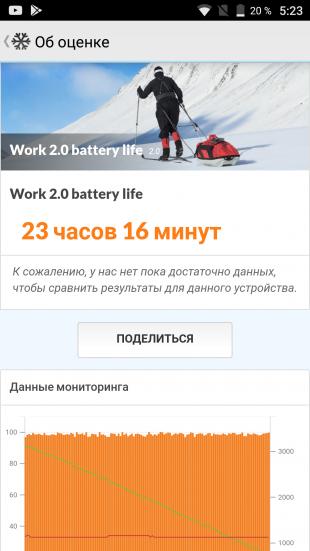 Защищенный смартфон Poptel P9000 Max: PCMark Battery test