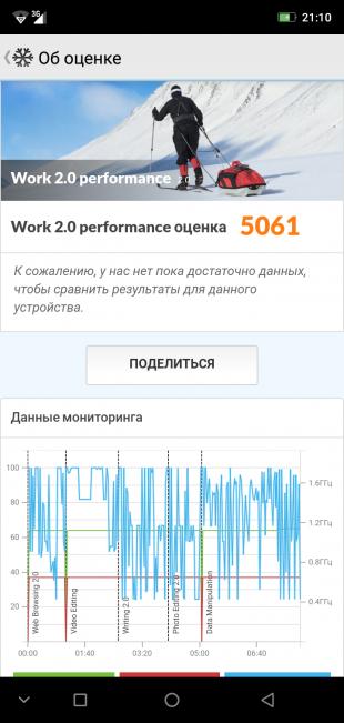 Обзор смартфона Ulefone X: PCMark