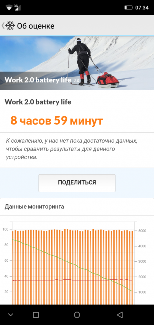 Обзор смартфона Ulefone X: PCMark Battery Test
