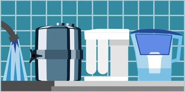 фильтр для очистки воды: Очистка воды в домашних условиях