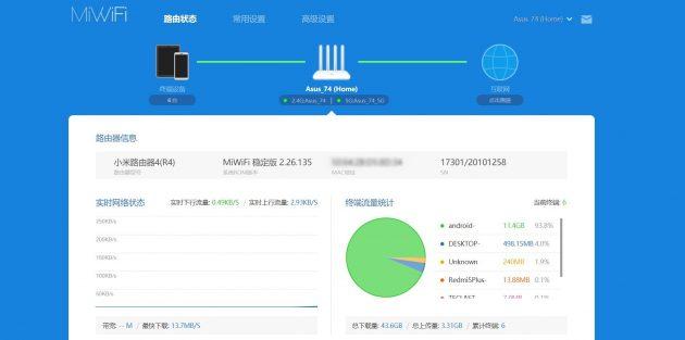 Mi Router 4: Панель управления