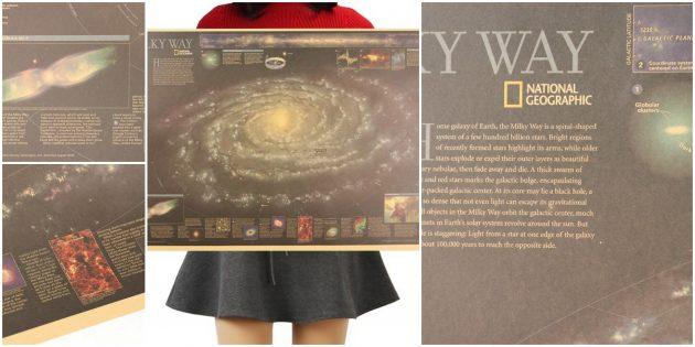 Плакат Млечный Путь