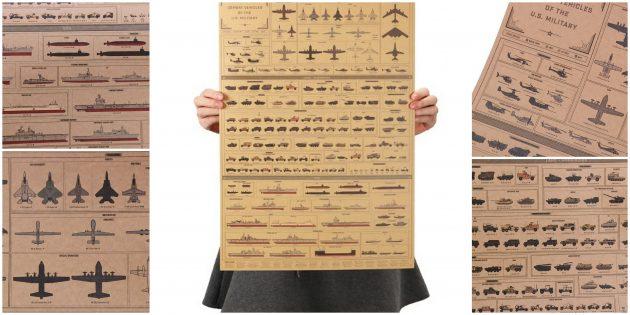 Плакат с боевой техникой США