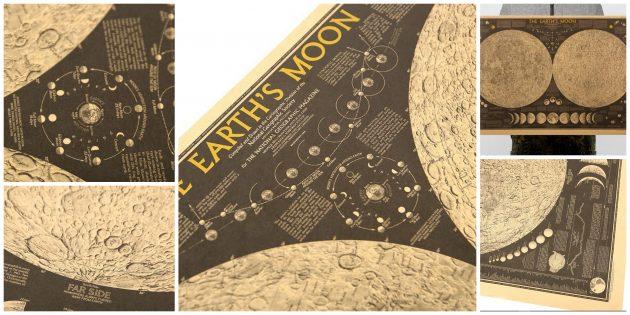 Плакат с фазами и положением Луны