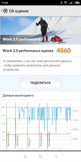 Xiaomi Redmi 6: PCMark