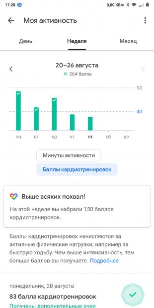 Google Fit: активность