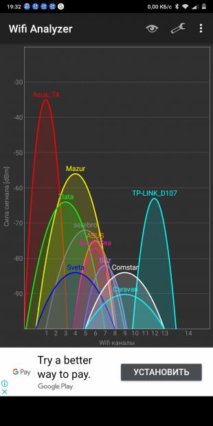 Mi Router 4: Wifi Analyzer