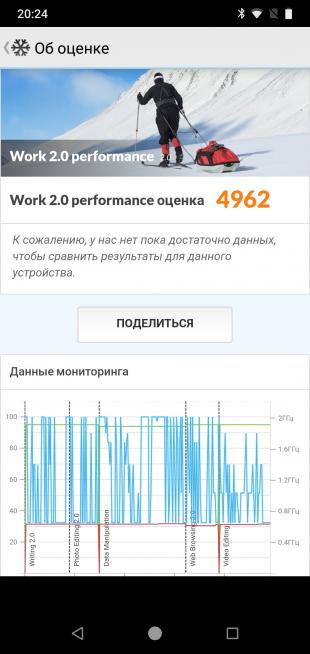 XiaomiMiA2Lite: PCMark Work 2.0
