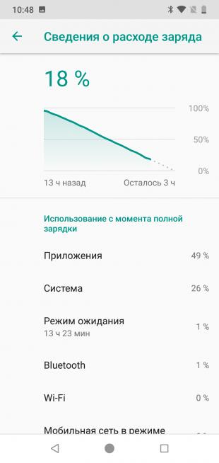 XiaomiMiA2Lite: Расход экрана