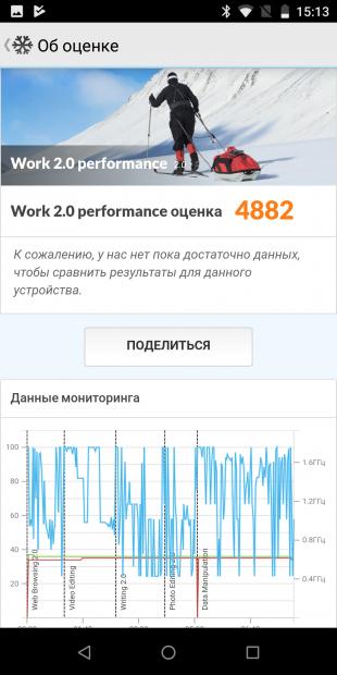 VerneeV2Pro: PCMark