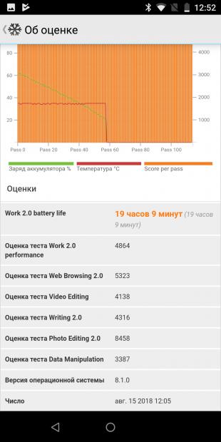 VerneeV2Pro: PCMark Battery