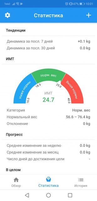 Контроль веса: Статистика