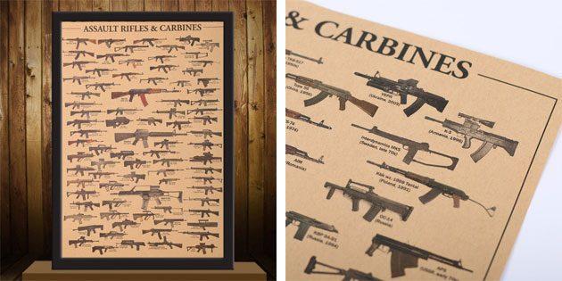 Плакат с огнестрельным оружием