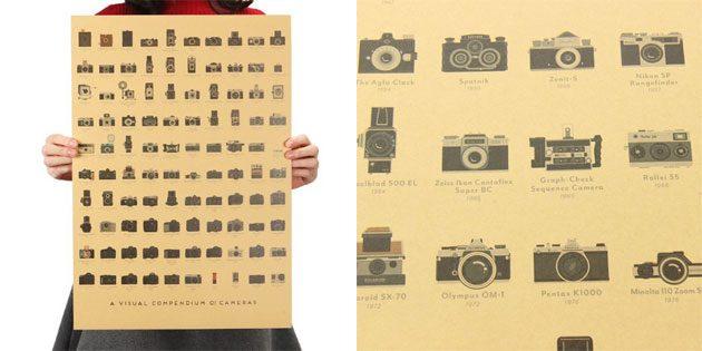 Плакат с подборкой фотоаппаратов