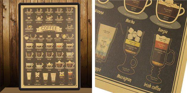 Плакат-гид по кофе