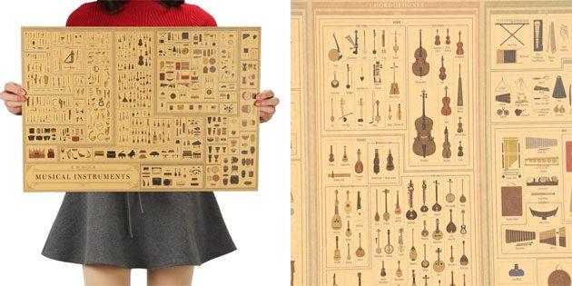 Плакат с музыкальными инструментами