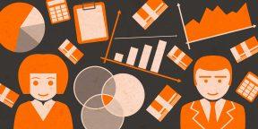 Как проверить свой бизнес: 14 вещей, которые нужно контролировать