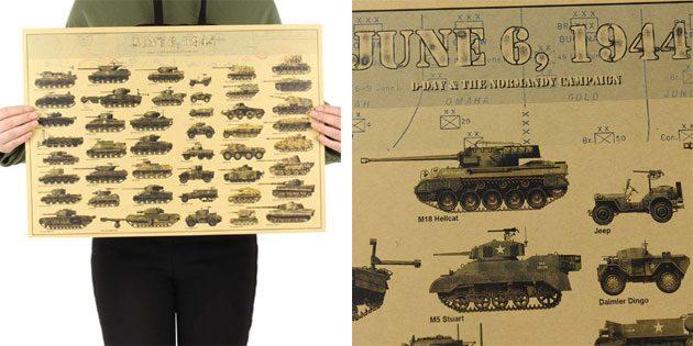 Плакат-подборка танков