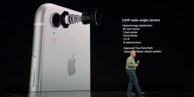 Превосходная камера