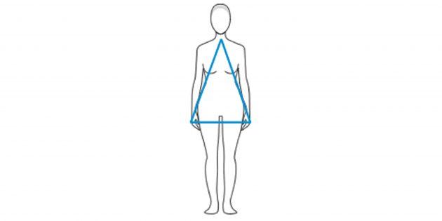 Выбор одежды: Треугольник